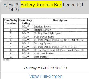 Need Fuse Box Diagram Need Fuse Box Diagram 99 Lincoln Town Car
