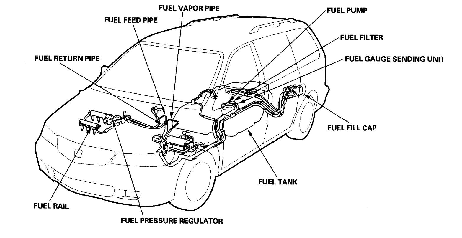 2007 honda civic fuel filter replacement