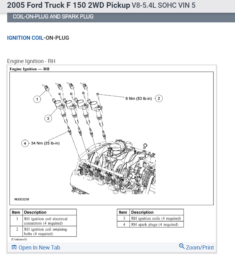 Ignition Coil B Where Is the Coil B at and What One Is It and