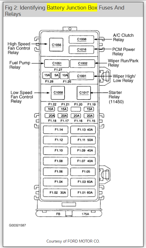 Radiator Cooling Fan Fuse Location Where Is the Fuse Located for