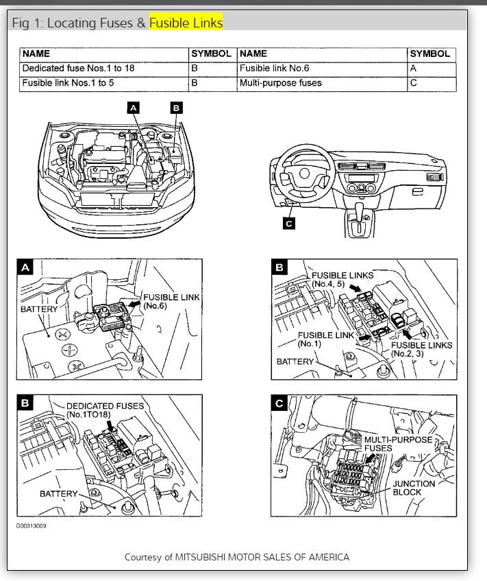 2003 Mitsubishi Lancer Fuse Box Diagram - Wiring Diagrams Schema
