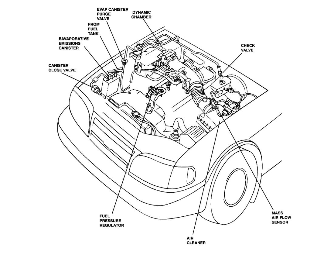 2002 kia sportage vacuum hose diagram