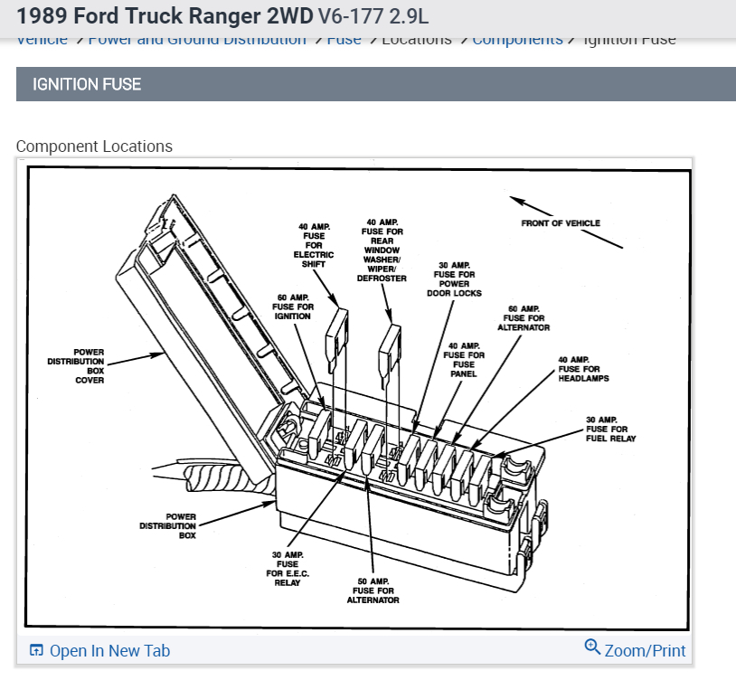 89 F350 Fuse Box Better Wiring Diagram Online