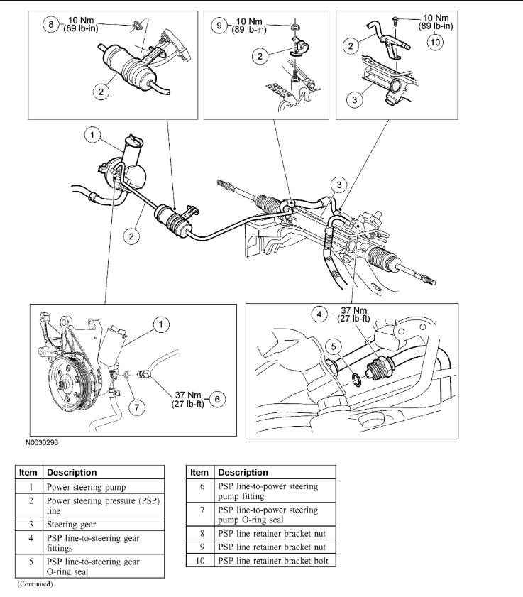 Power Steering I Need a Diagram Showing the Route of the Return