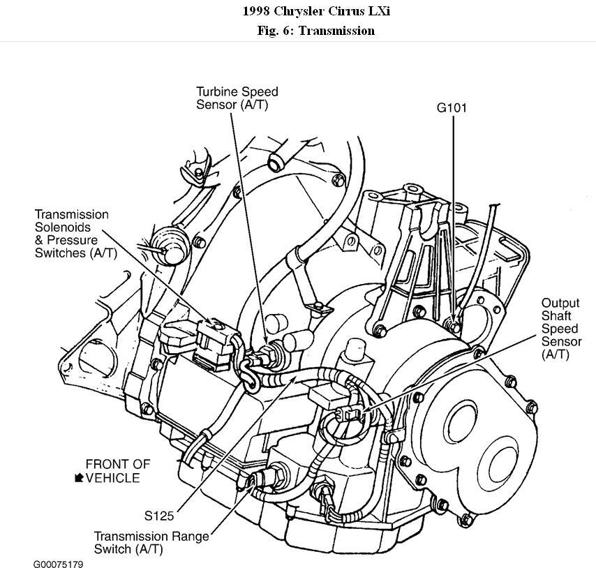 sebring starter location sebring free engine image for