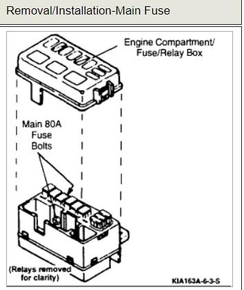2000 Kia Sportage Fuse Box Diagram On 2006 Kia Optima Wiring Diagram