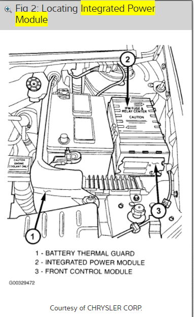 2000 Dodge Grand Caravan Ignition Wiring Diagram
