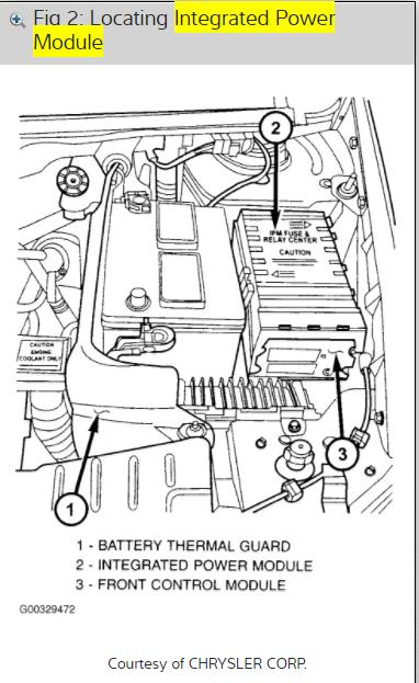 2000 Dodge Grand Caravan Ignition Wiring Diagram