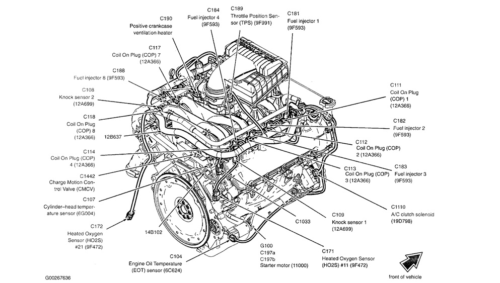 Ford 4 6 Engine Oil System Diagram Wiring Diagram Library