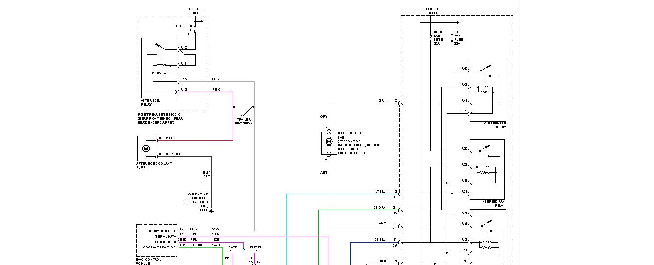 electrical wiring harness interview questions