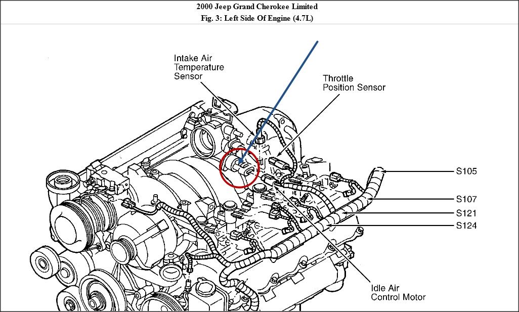 wiring diagram 2000 bmw 740i