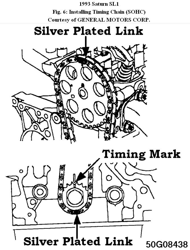 saturn timing belt or chain