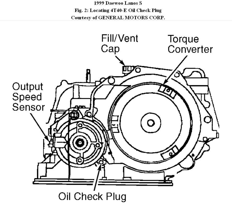 Daewoo Forklift Transmission Diagrams - Carbonvotemuditblog \u2022