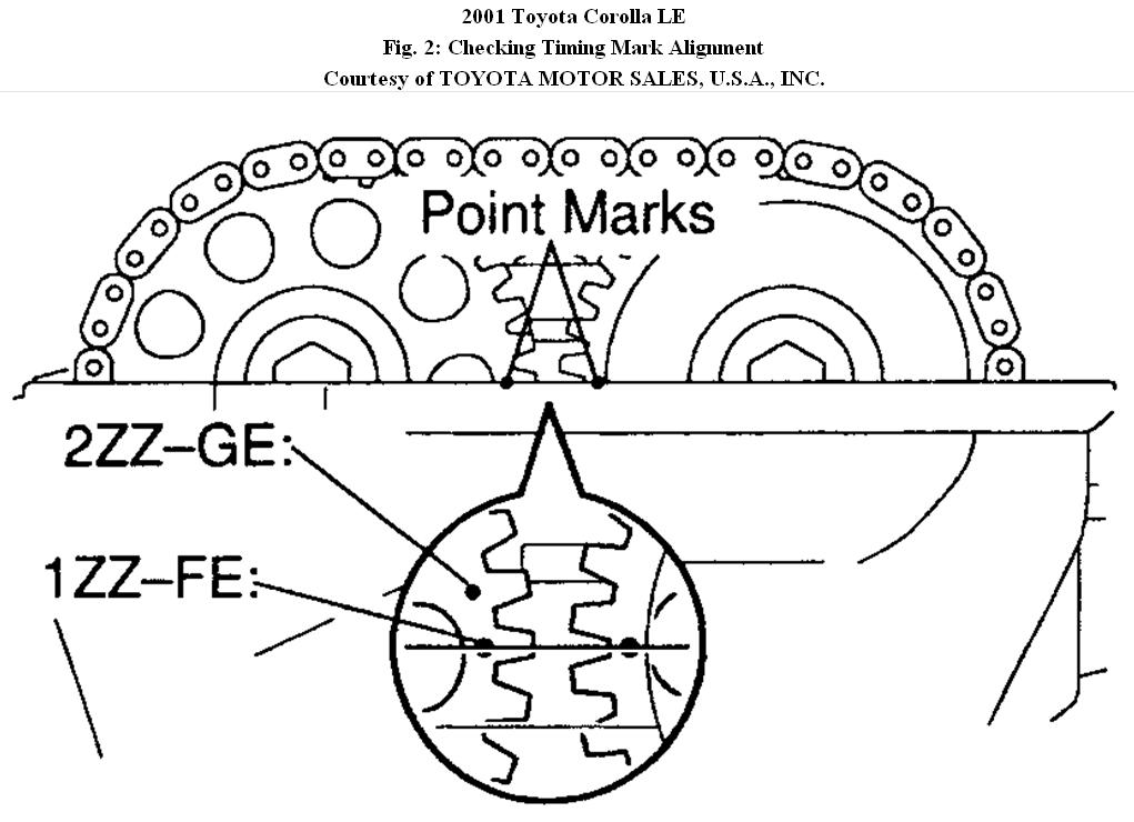 Timing Chain Diagram Toyota 2nz \u2013 Vehicle Wiring Diagrams