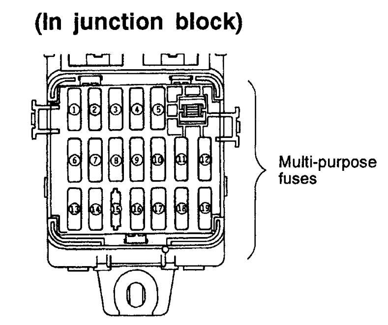 96 galant fuse box diagram
