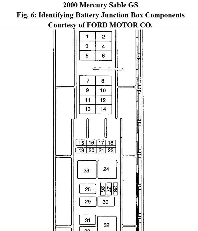 2000 Sable Fuse Box Diagram Wiring Diagram