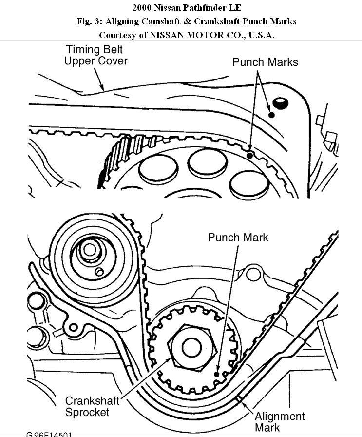 2005 Nissan Pathfinder Engine Diagram Camshaft Sprocket Wiring