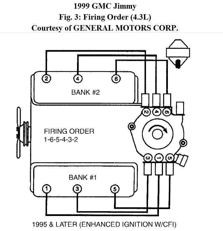 1999 gmc jimmy engine diagram