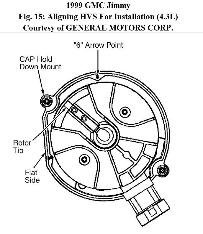 1999 gmc jimmy ledningsdiagram