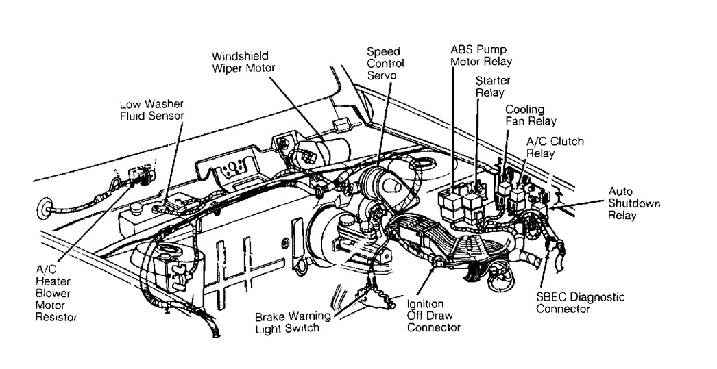 1995 Plymouth Acclaim Engine Diagram - Wiring Diagrams