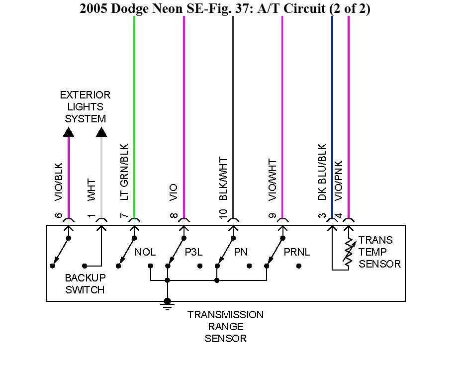2004 Dodge Neon Transmission Wiring Diagram Wiring Diagram