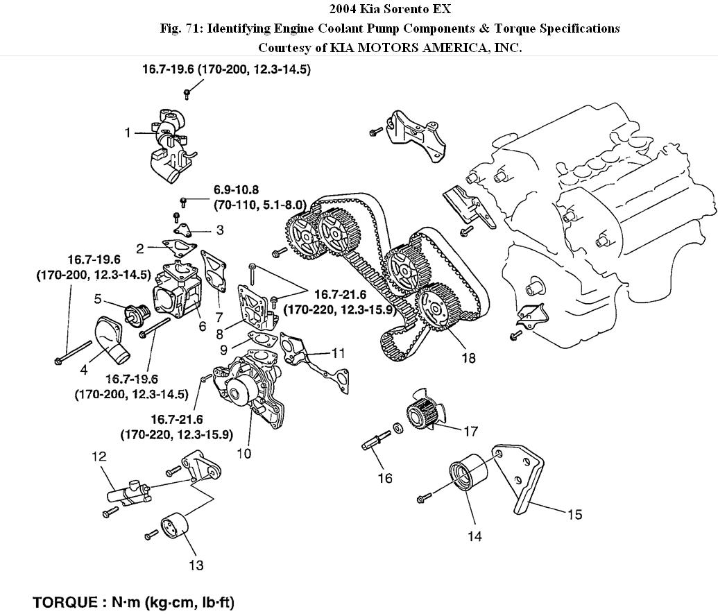 water pump location on 2004 kia optima