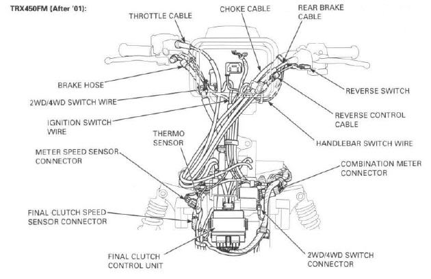 Honda 450 Wiring Diagram Wiring Diagram