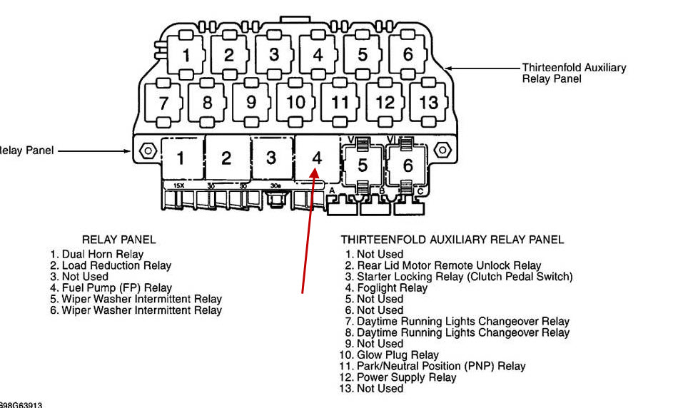 2001 vw jetta vr6 fuse box diagram