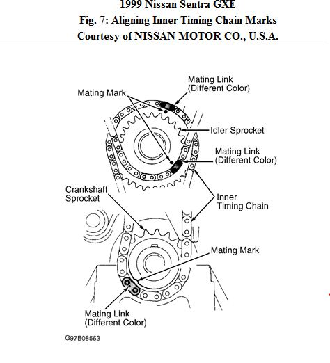 1999 nissan sentra timing belt
