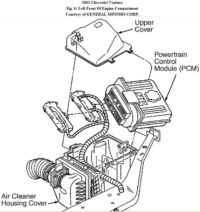 chevy venture transmission diagram chevy