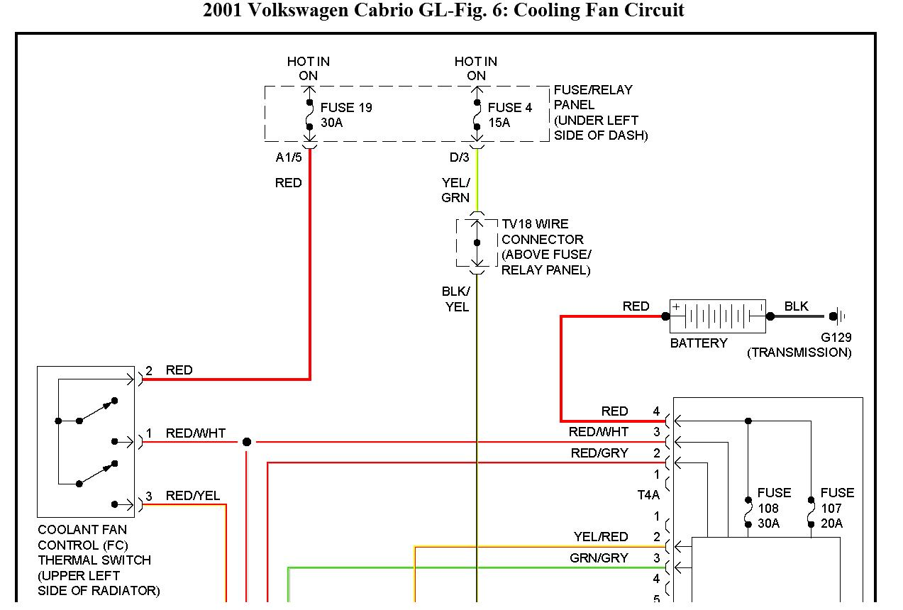 2000 new beetle coolant diagram wiring schematic