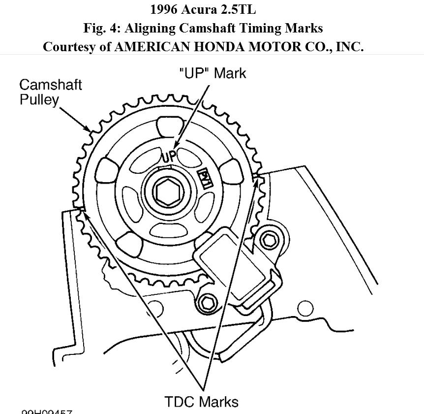 acura timing belt replacement schedule