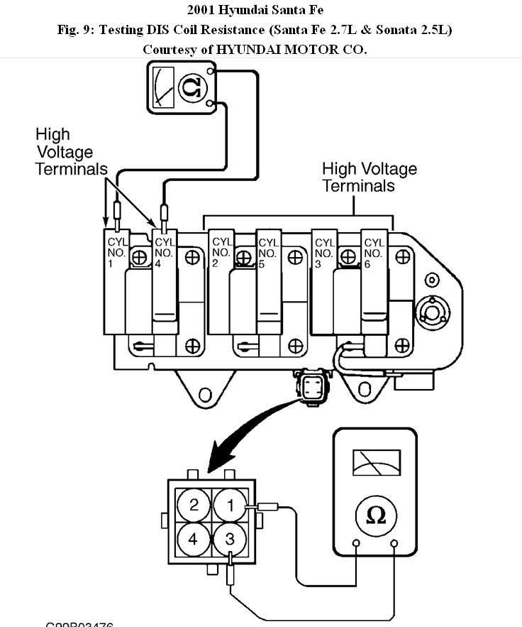 2015 kia sedona wiring diagram