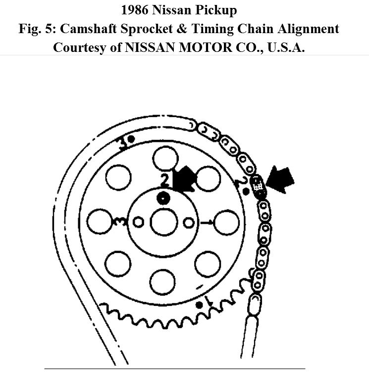 Need to Know Where Timing Marks and Rotor Should Point and Top