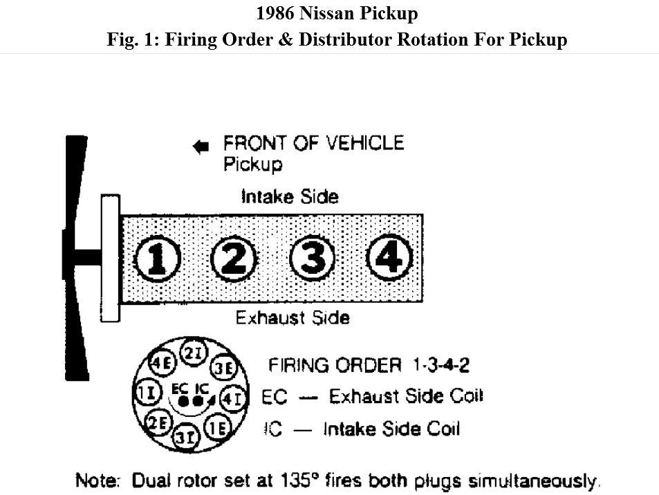 nissan 1400 distributor wiring diagram