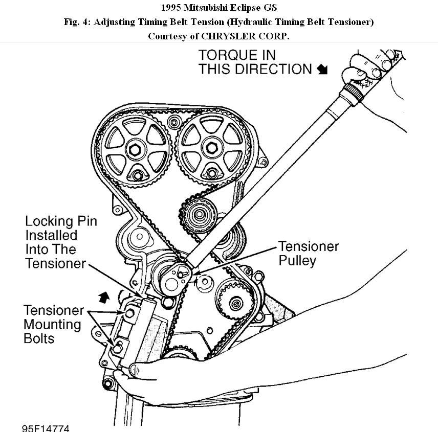 vr4 Motor diagram