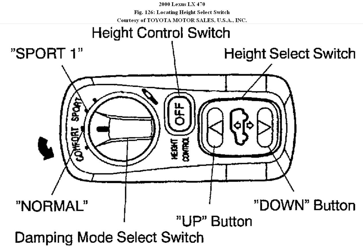 2004 lexus lx 47wiring diagram original