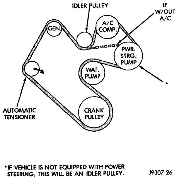 99 Dodge Ram 1500 - Serpentine Belt Configuration My 99 Dodge