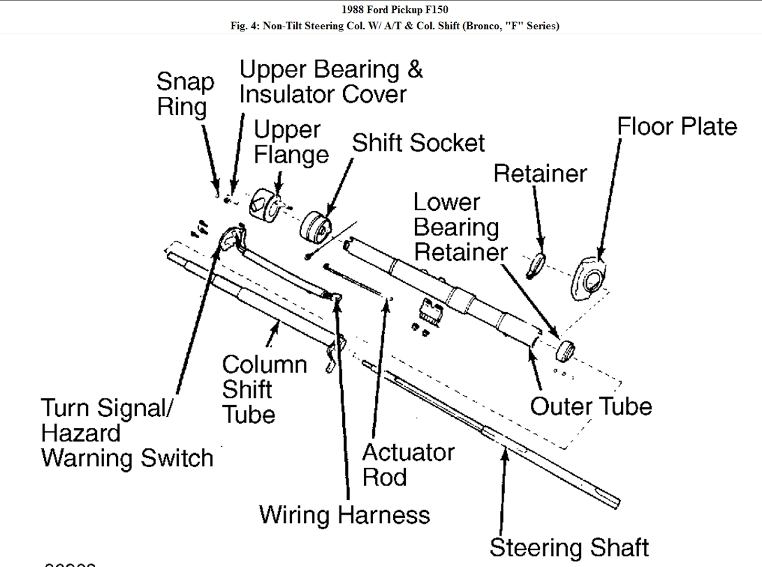 91 ford f 150 turn signal wiring diagram