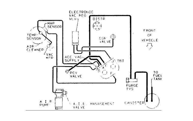 1989 gmc s15 wiring diagram