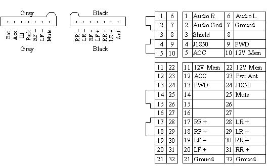 Dodge Intrepid Stereo Wiring Wiring Diagram