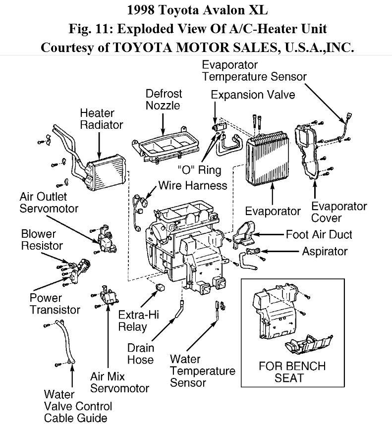 fuse box diagram also toyota ta a fuse box diagram on toyota avalon
