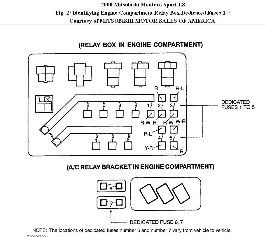 Mitsubishi Montero Fuse Diagram Electronic Schematics collections