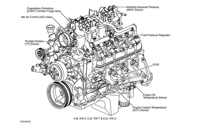 2000 chevy silverado 5 3 engine diagram