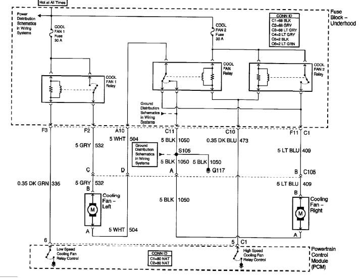 02 Chevy Venture Wiring Diagram - Wiring Data Diagram