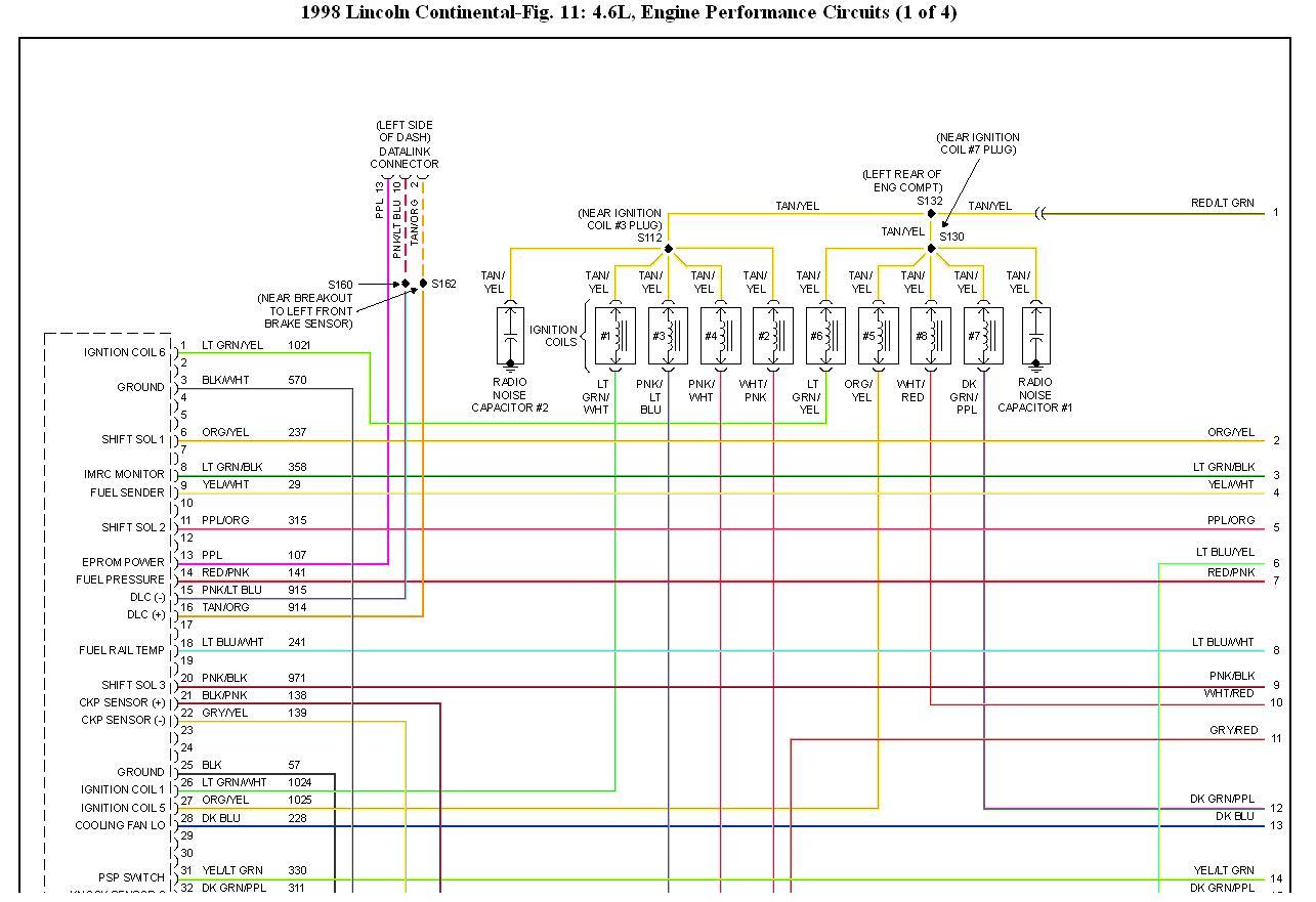 wiring diagram 98 lincoln town car