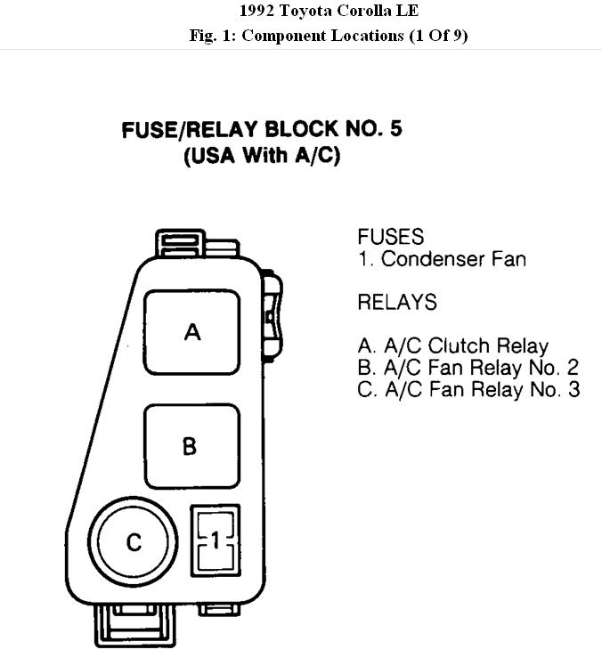 Fuses  Relay Location I Have a 1992 Toyota Corolla LE and Im