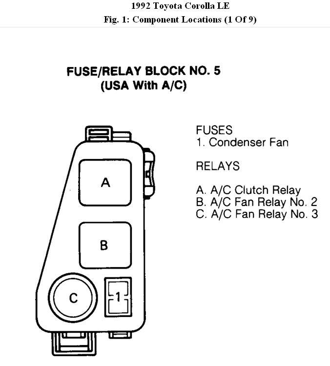fuse box corolla 1992