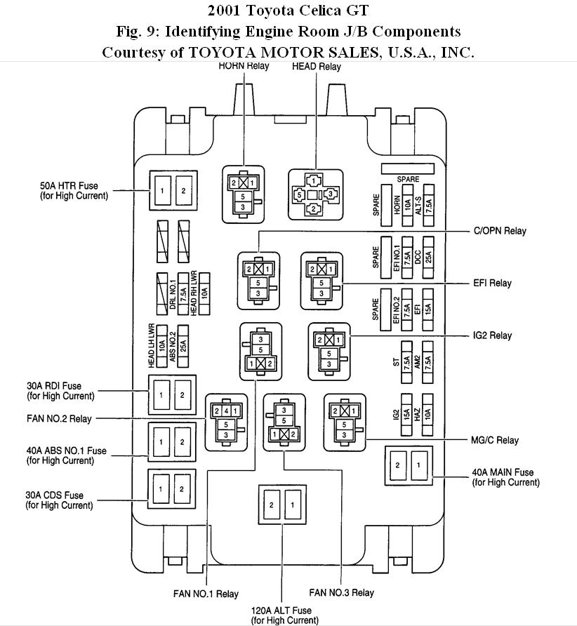 relay fuse diagram for 2001 toyota sienna