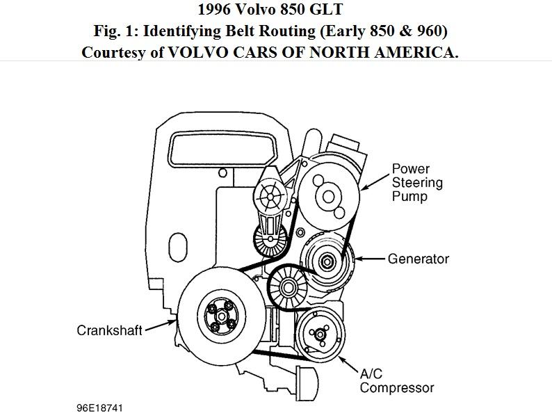 1998 bmw z3 belt diagram